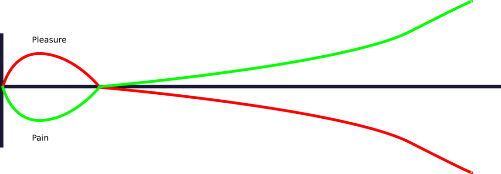 Anatomy Of A Task Graph
